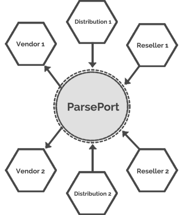 https://parseportbi.com/wp-content/uploads/2018/11/PARSEPORT-DIAGRAM_grey-640x751.png